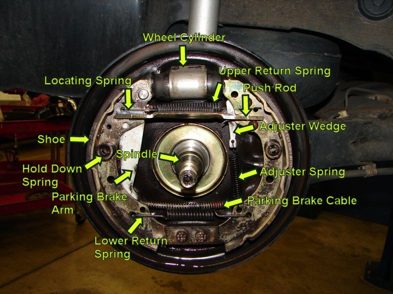 Which Type Of Clutch Is Used In Cars